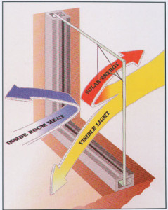 film energy diagram